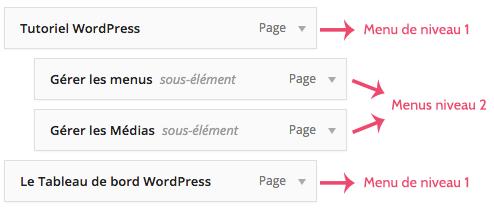 Les niveaux du menu WordPress