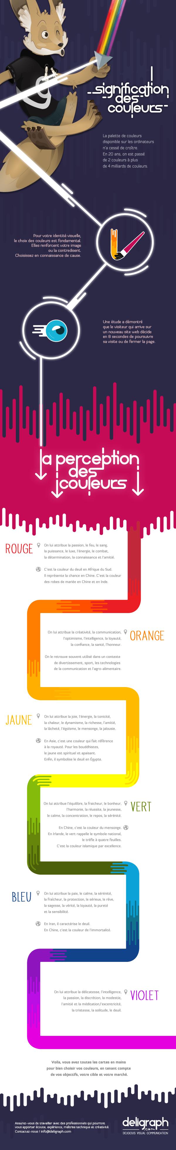 Identité visuelle : l'importance et la signification des couleurs (infographie)