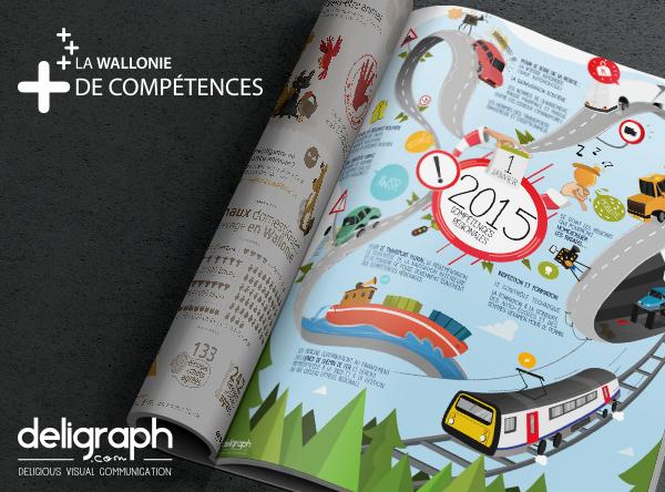 Création d'infographies pour un magazine