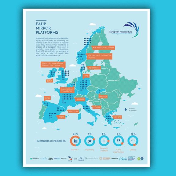 Cartographie pour une Fédération européenne d'aquaculture - studio graphique